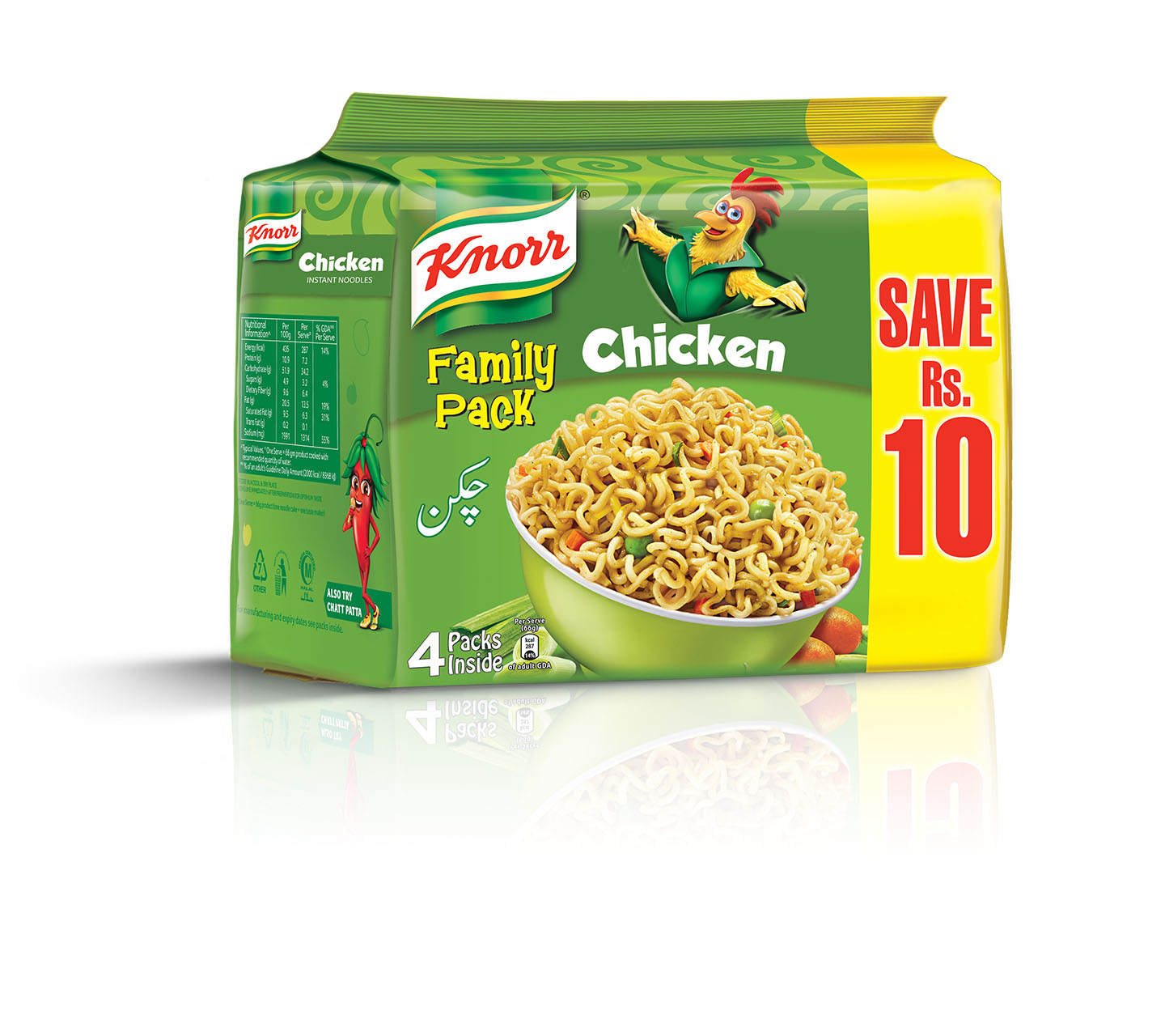 Knorr Product
